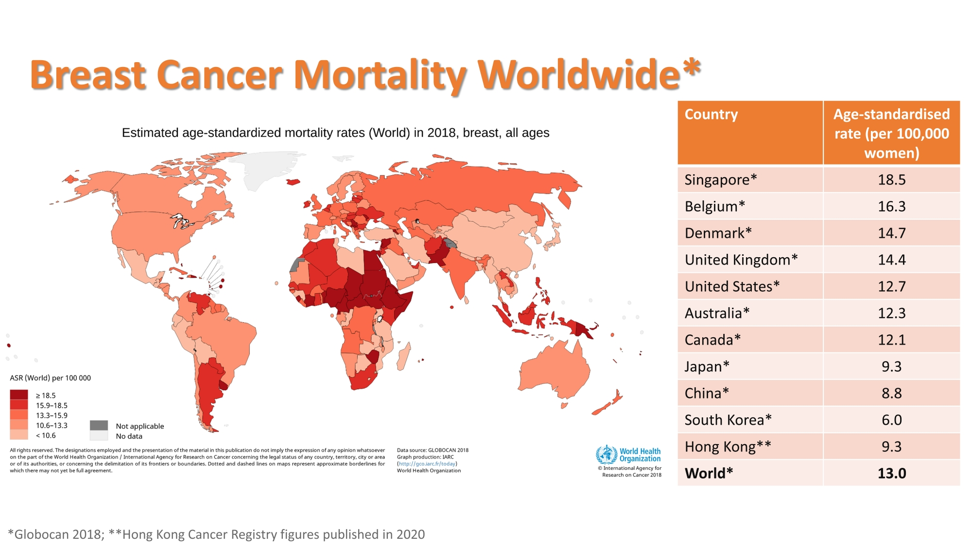 Self Photos / Files - 06. Breast Cancer Mortality Worldwide